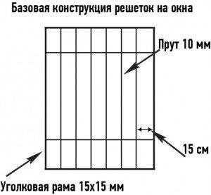 bazovaya-konstruktsia-reshteok